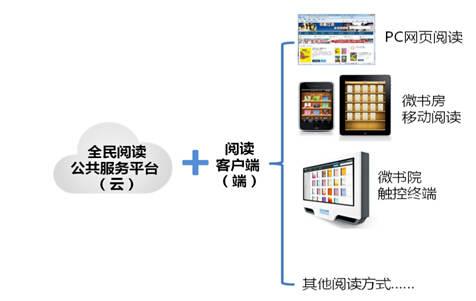 http://img.17k.com/channel/nvxing/tushuguan6.jpg